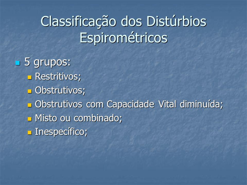 Classificação dos Distúrbios Espirométricos 5 grupos: 5 grupos: Restritivos; Restritivos; Obstrutivos; Obstrutivos; Obstrutivos com Capacidade Vital d