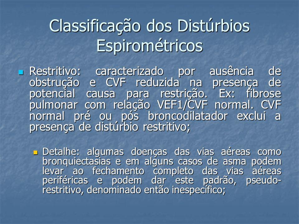 Restritivo: caracterizado por ausência de obstrução e CVF reduzida na presença de potencial causa para restrição. Ex: fibrose pulmonar com relação VEF