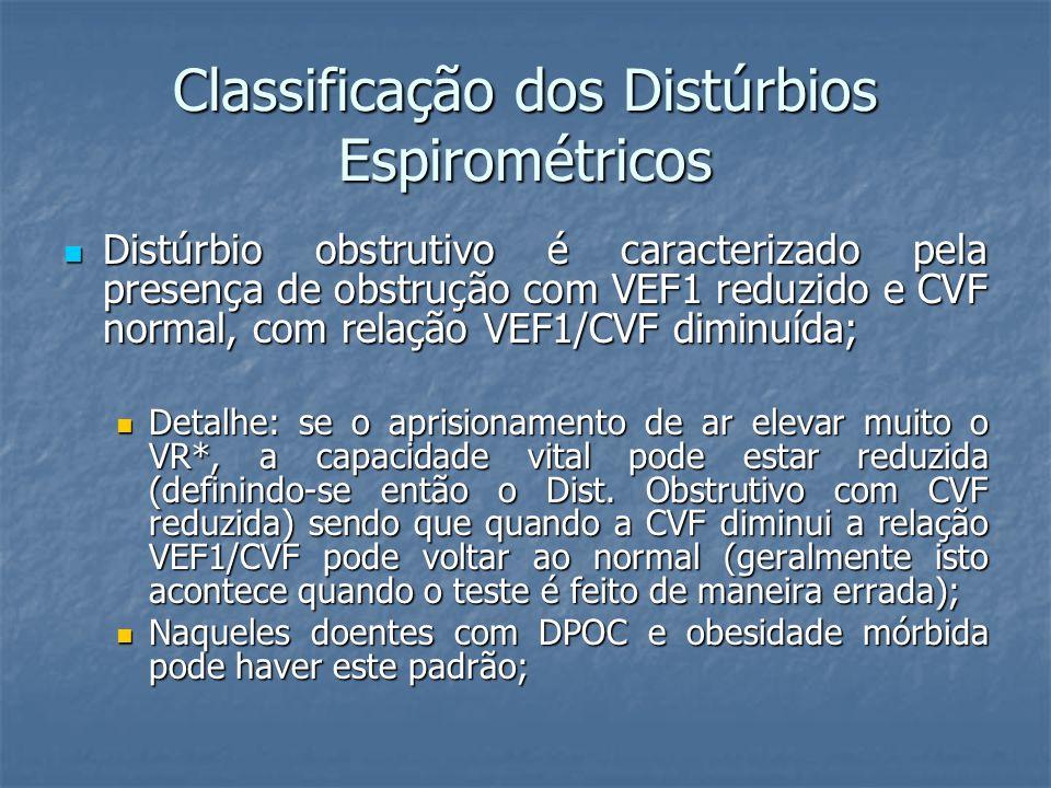 Distúrbio obstrutivo é caracterizado pela presença de obstrução com VEF1 reduzido e CVF normal, com relação VEF1/CVF diminuída; Distúrbio obstrutivo é