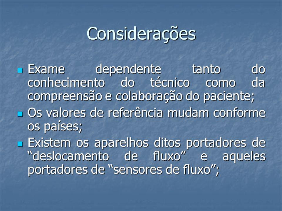 Considerações Exame dependente tanto do conhecimento do técnico como da compreensão e colaboração do paciente; Exame dependente tanto do conhecimento