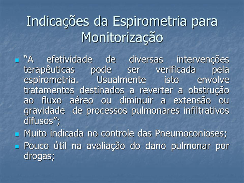 Indicações da Espirometria para Monitorização A efetividade de diversas intervenções terapêuticas pode ser verificada pela espirometria. Usualmente is