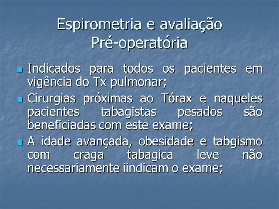 Espirometria e avaliação Pré-operatória Indicados para todos os pacientes em vigência do Tx pulmonar; Indicados para todos os pacientes em vigência do