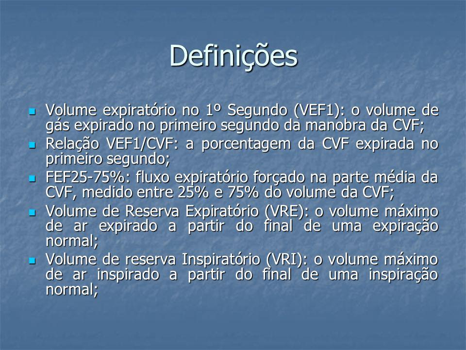 Definições Volume expiratório no 1º Segundo (VEF1): o volume de gás expirado no primeiro segundo da manobra da CVF; Volume expiratório no 1º Segundo (