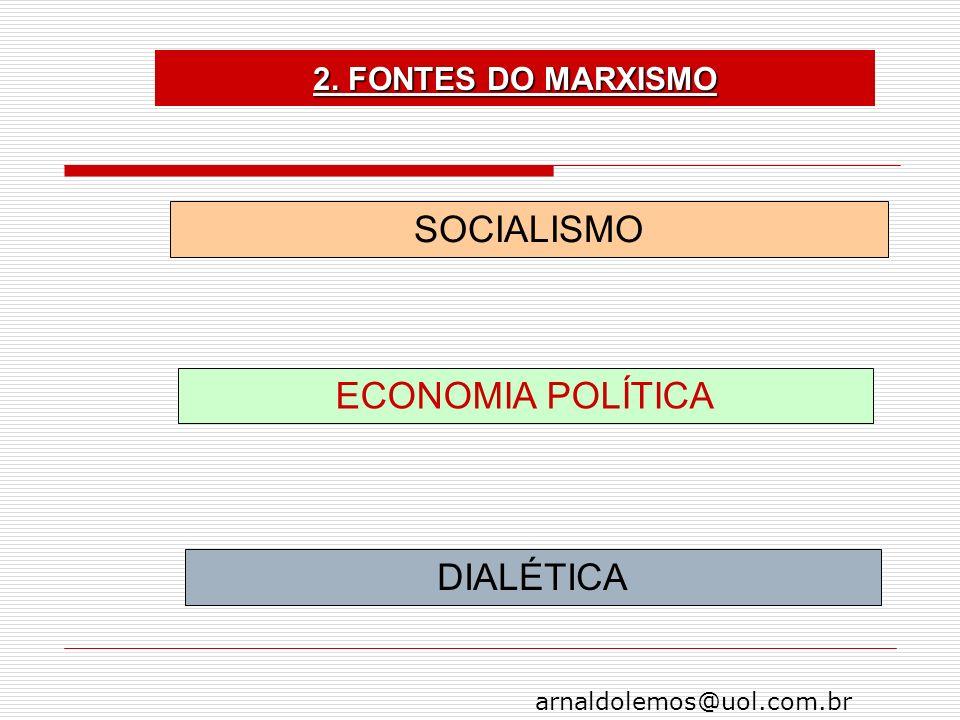 arnaldolemos@uol.com.br SOCIALISMO ECONOMIA POLÍTICA DIALÉTICA 2. FONTES DO MARXISMO