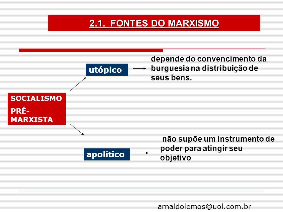 arnaldolemos@uol.com.br depende do convencimento da burguesia na distribuição de seus bens. não supõe um instrumento de poder para atingir seu objetiv