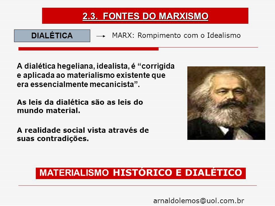 2.3. FONTES DO MARXISMO DIALÉTICA MARX: Rompimento com o Idealismo A dialética hegeliana, idealista, é corrigida e aplicada ao materialismo existente