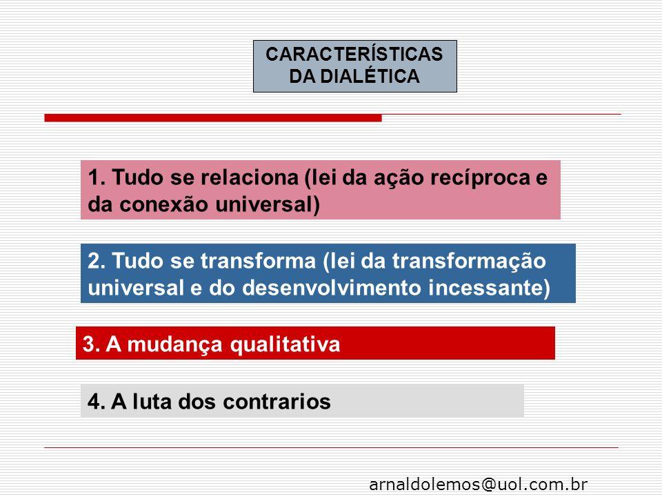arnaldolemos@uol.com.br CARACTERÍSTICAS DA DIALÉTICA 1. Tudo se relaciona (lei da ação recíproca e da conexão universal) 2. Tudo se transforma (lei da