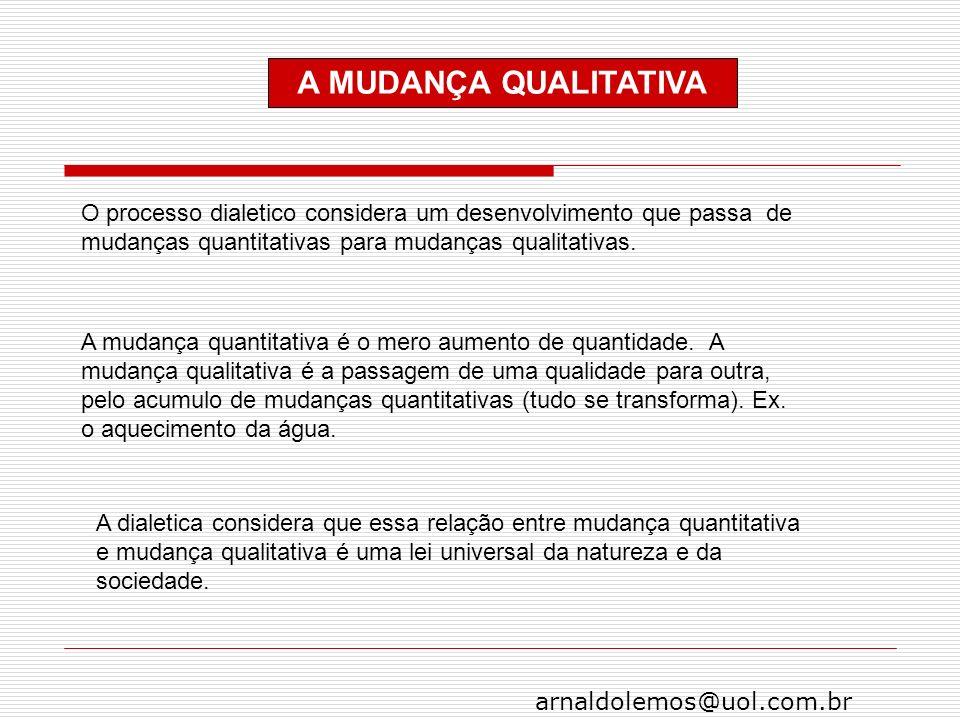 arnaldolemos@uol.com.br A MUDANÇA QUALITATIVA O processo dialetico considera um desenvolvimento que passa de mudanças quantitativas para mudanças qual
