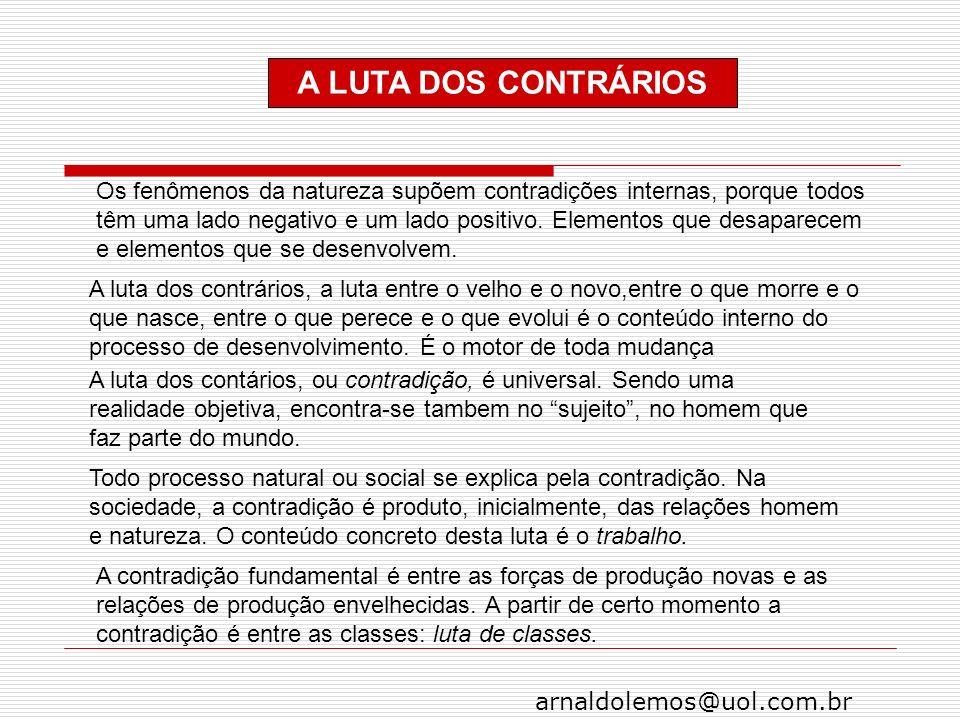 arnaldolemos@uol.com.br A LUTA DOS CONTRÁRIOS Os fenômenos da natureza supõem contradições internas, porque todos têm uma lado negativo e um lado posi