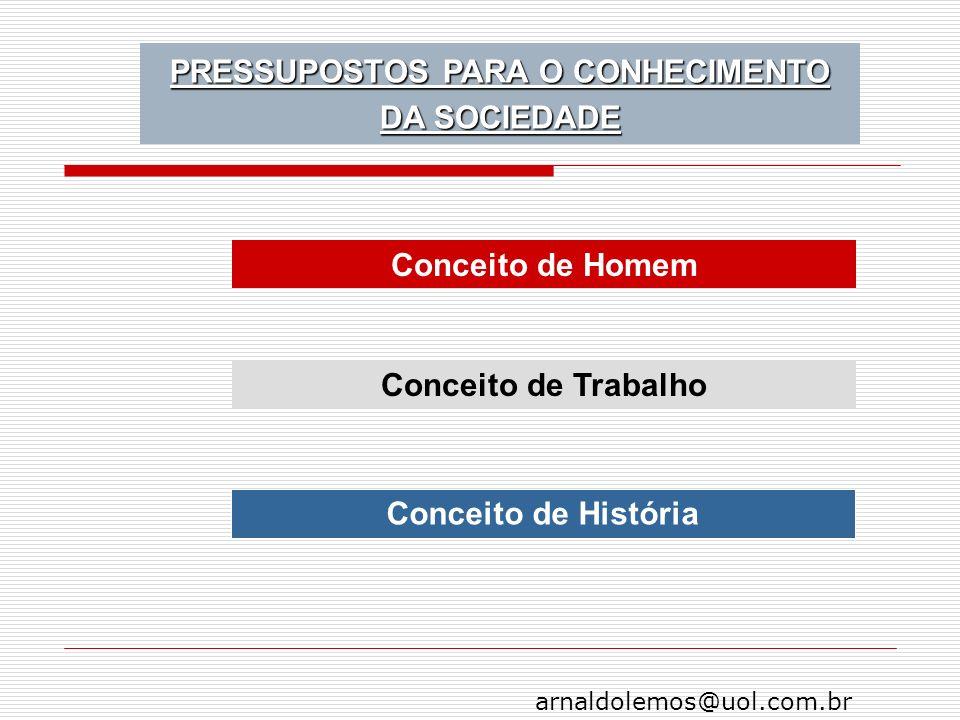 arnaldolemos@uol.com.br PRESSUPOSTOS PARA O CONHECIMENTO DA SOCIEDADE Conceito de Homem Conceito de História Conceito de Trabalho