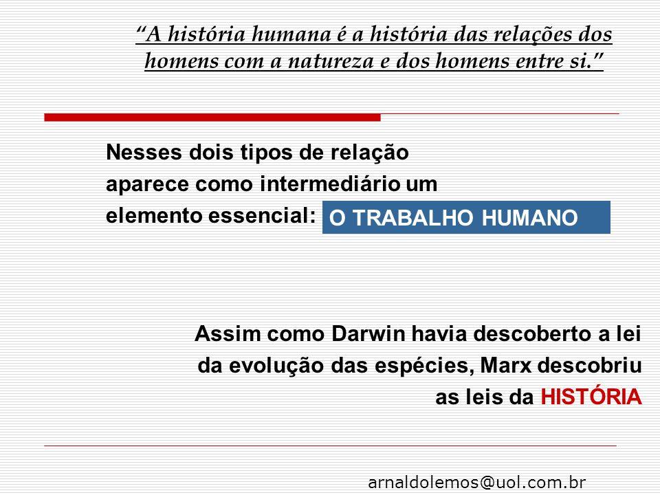 arnaldolemos@uol.com.br A história humana é a história das relações dos homens com a natureza e dos homens entre si. Nesses dois tipos de relação apar