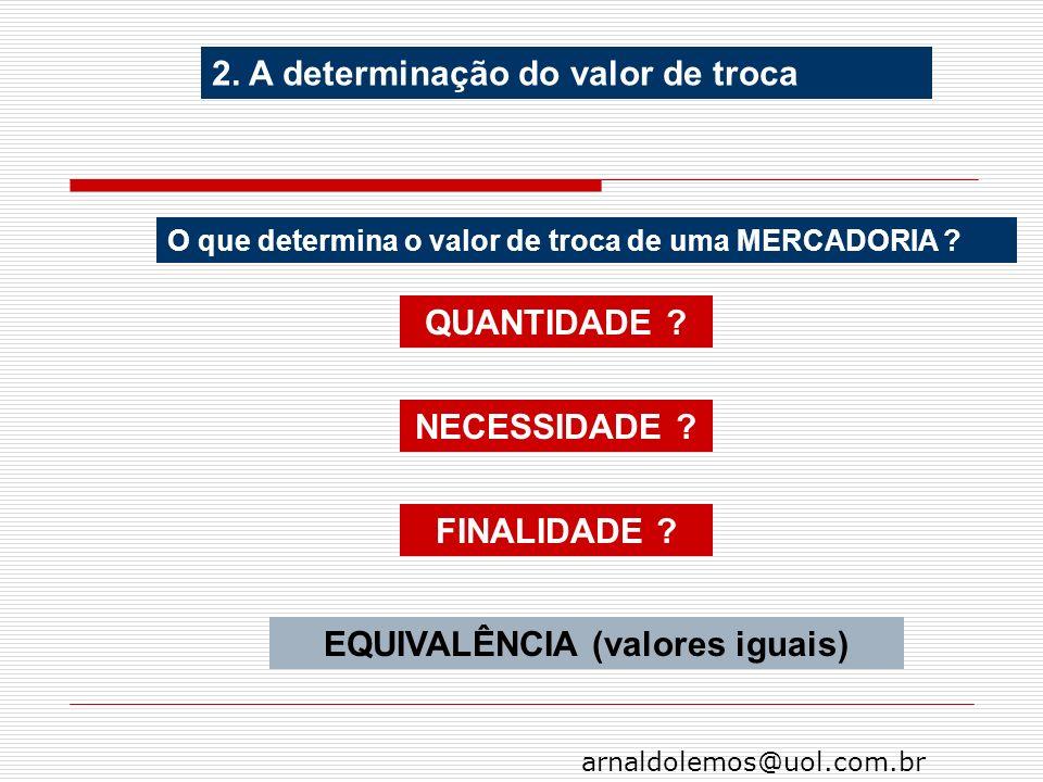 arnaldolemos@uol.com.br 2. A determinação do valor de troca O que determina o valor de troca de uma MERCADORIA ? QUANTIDADE ? NECESSIDADE ? FINALIDADE