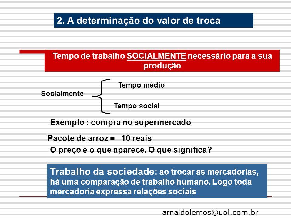 arnaldolemos@uol.com.br 2. A determinação do valor de troca Socialmente Tempo médio Tempo social Tempo de trabalho SOCIALMENTE necessário para a sua p