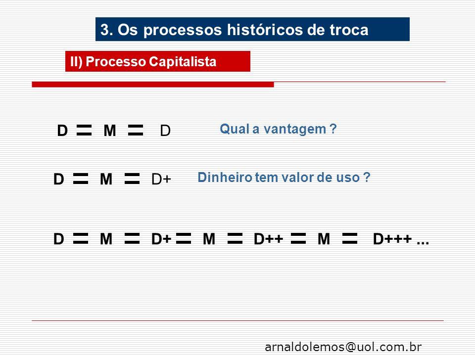 arnaldolemos@uol.com.br II) Processo Capitalista Qual a vantagem ? DMD DMD+ Dinheiro tem valor de uso ? DMD+MD++MD+++... 3. Os processos históricos de