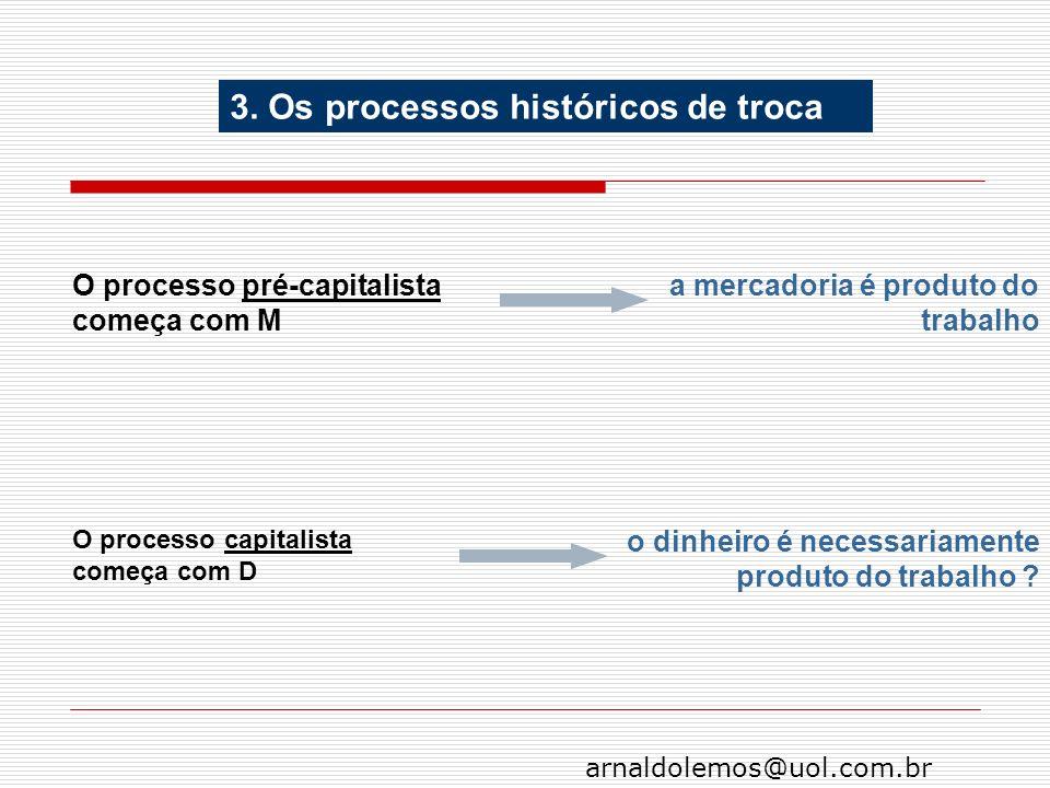 arnaldolemos@uol.com.br O processo pré-capitalista começa com M a mercadoria é produto do trabalho O processo capitalista começa com D o dinheiro é ne