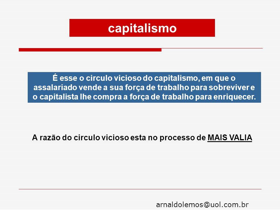 arnaldolemos@uol.com.br É esse o circulo vicioso do capitalismo, em que o assalariado vende a sua força de trabalho para sobreviver e o capitalista lh