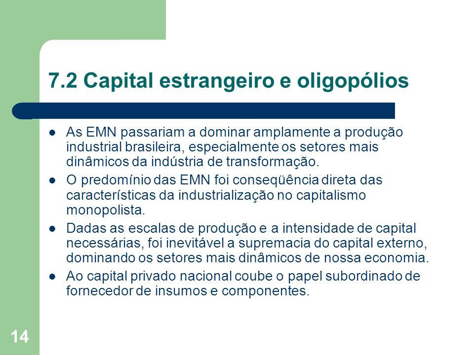 14 7.2 Capital estrangeiro e oligopólios As EMN passariam a dominar amplamente a produção industrial brasileira, especialmente os setores mais dinâmic