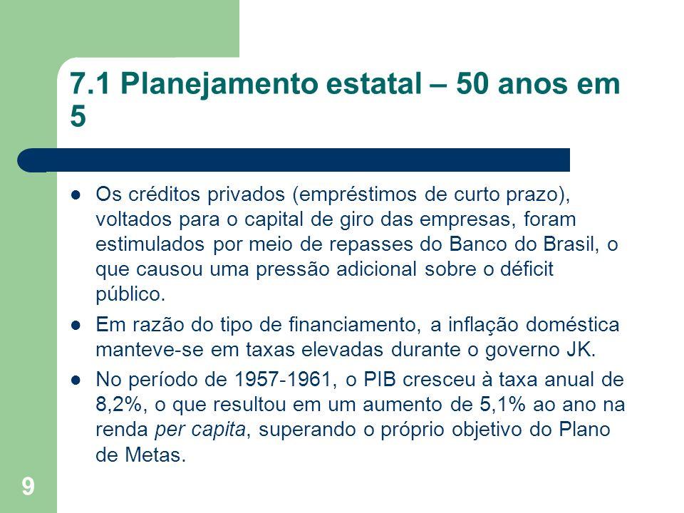9 7.1 Planejamento estatal – 50 anos em 5 Os créditos privados (empréstimos de curto prazo), voltados para o capital de giro das empresas, foram estim