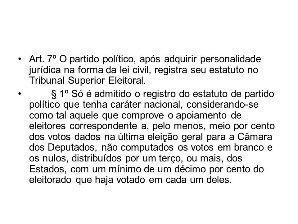 Art. 7º O partido político, após adquirir personalidade jurídica na forma da lei civil, registra seu estatuto no Tribunal Superior Eleitoral. § 1º Só