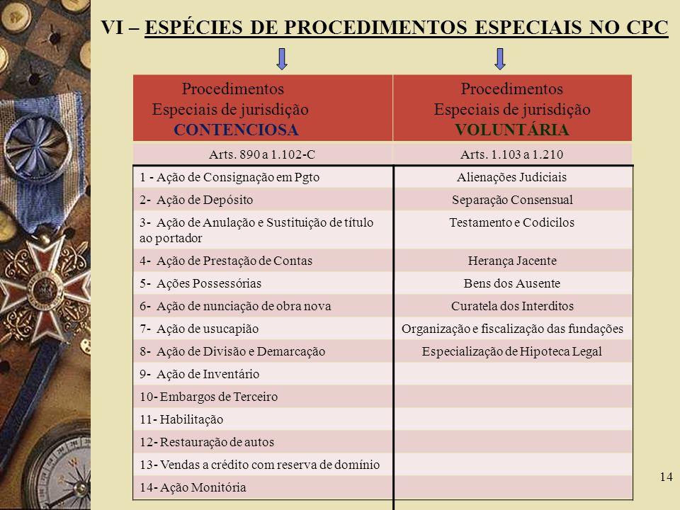 VI – ESPÉCIES DE PROCEDIMENTOS ESPECIAIS NO CPC 14 Procedimentos Especiais de jurisdição CONTENCIOSA Procedimentos Especiais de jurisdição VOLUNTÁRIA