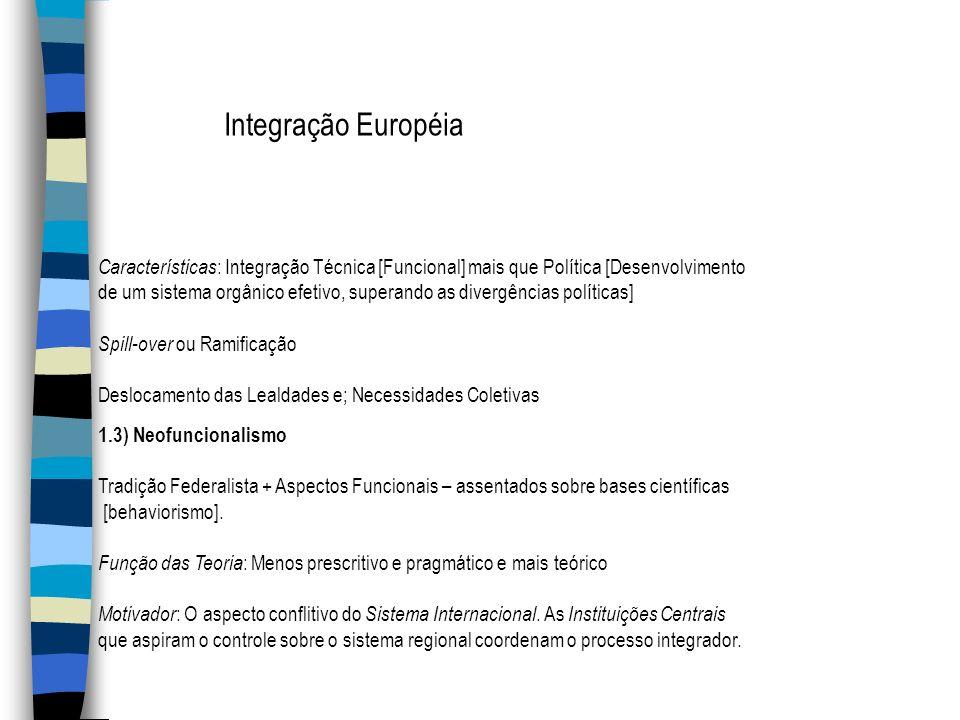 Integração Européia Características : Integração Técnica [Funcional] mais que Política [Desenvolvimento de um sistema orgânico efetivo, superando as d