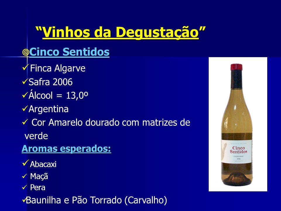 Vinhos da DegustaçãoVinhos da Degustação Cinco Sentidos Finca Algarve Safra 2006 Álcool = 13,0º Argentina Cor Amarelo dourado com matrizes de verde Ar