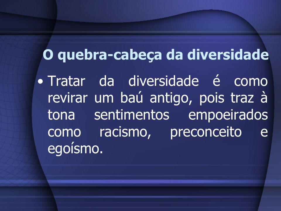 O quebra-cabeça da diversidade Tratar da diversidade é como revirar um baú antigo, pois traz à tona sentimentos empoeirados como racismo, preconceito