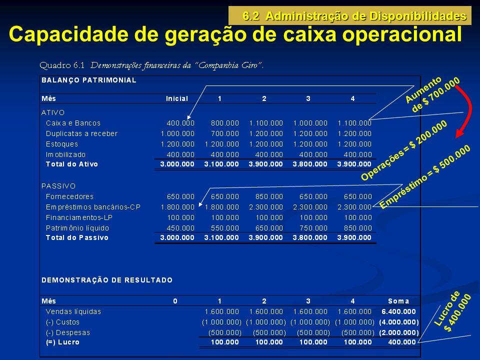 Capacidade de geração de caixa operacional Aumento de $ 700.000 Lucro de $ 400.000 Operações = $ 200.000 Empréstimo = $ 500.000 6.2 Administração de Disponibilidades
