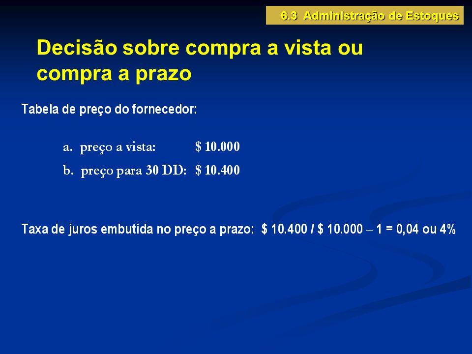Decisão sobre compra a vista ou compra a prazo 6.3 Administração de Estoques