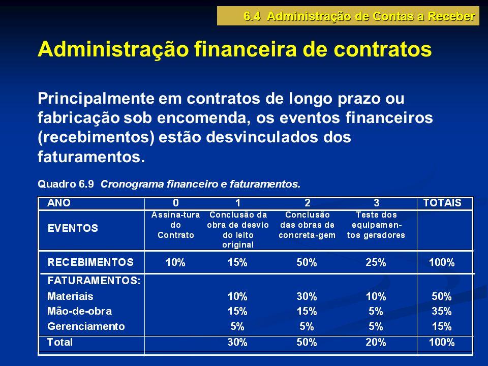 Administração financeira de contratos Principalmente em contratos de longo prazo ou fabricação sob encomenda, os eventos financeiros (recebimentos) estão desvinculados dos faturamentos.