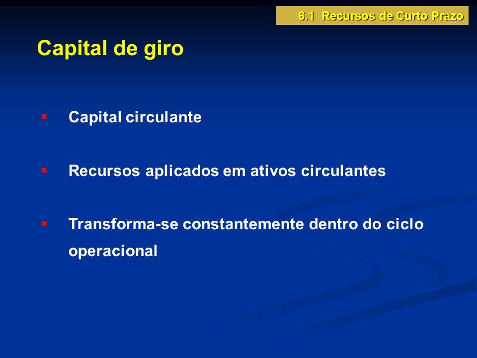 6.1 Recursos de Curto Prazo Capital de giro Capital circulante Recursos aplicados em ativos circulantes Transforma-se constantemente dentro do ciclo operacional