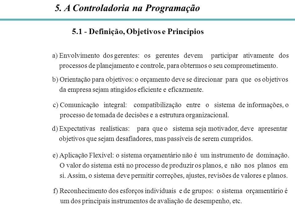 a) Envolvimento dos gerentes: os gerentes devem participar ativamente dos processos de planejamento e controle, para obtermos o seu comprometimento. b