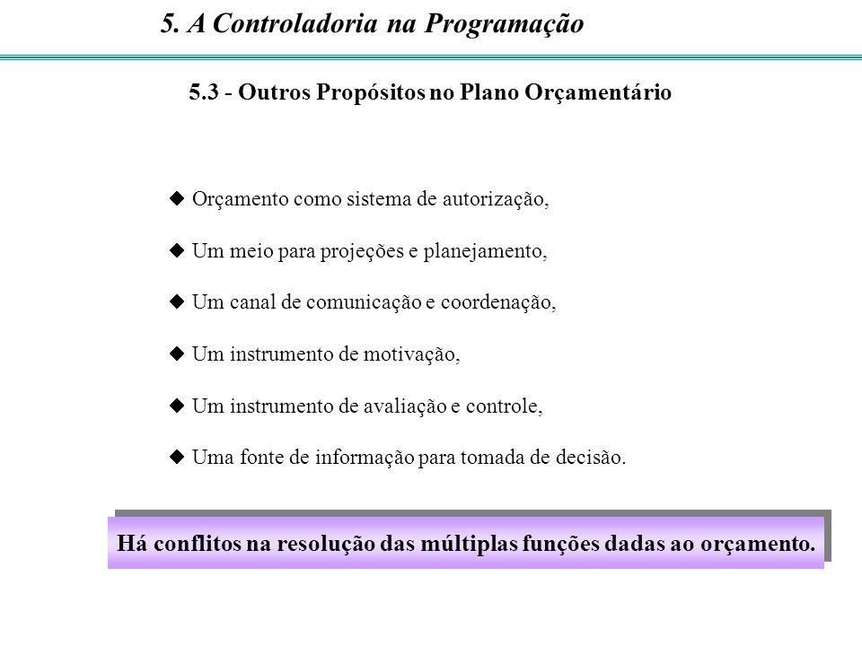 Orçamento como sistema de autorização, Um meio para projeções e planejamento, Um canal de comunicação e coordenação, Um instrumento de motivação, Um i