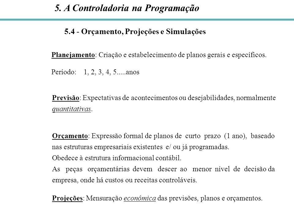 Planejamento: Criação e estabelecimento de planos gerais e específicos. Período: 1, 2, 3, 4, 5.....anos Previsão: Expectativas de acontecimentos ou de