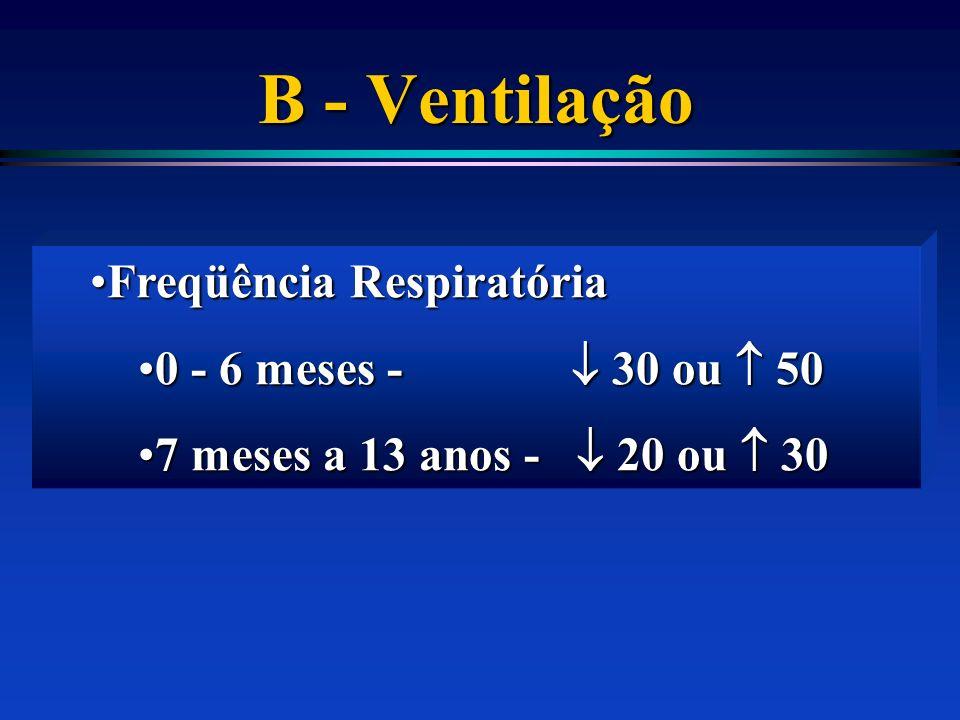 B - Ventilação Freqüência RespiratóriaFreqüência Respiratória 0 - 6 meses - 30 ou 500 - 6 meses - 30 ou 50 7 meses a 13 anos - 20 ou 307 meses a 13 an