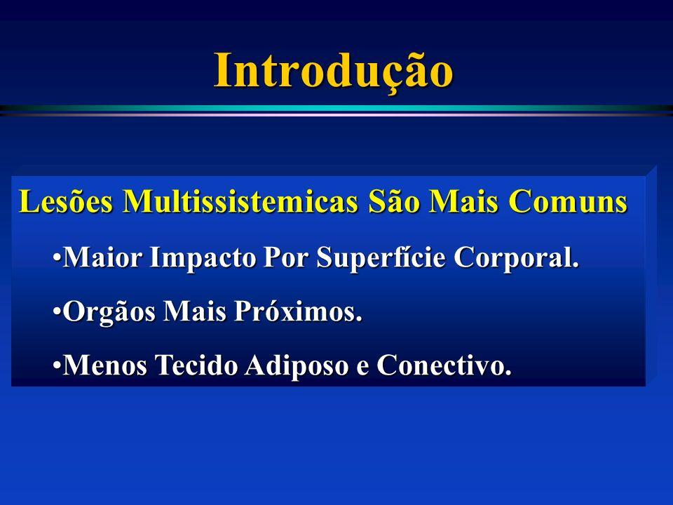 Introdução Lesões Multissistemicas São Mais Comuns Maior Impacto Por Superfície Corporal.Maior Impacto Por Superfície Corporal. Orgãos Mais Próximos.O