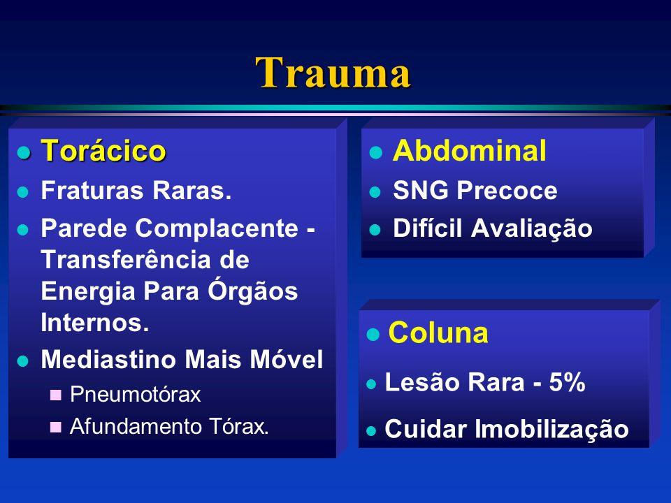 Trauma l Torácico l Fraturas Raras. l Parede Complacente - Transferência de Energia Para Órgãos Internos. l Mediastino Mais Móvel n Pneumotórax n Afun
