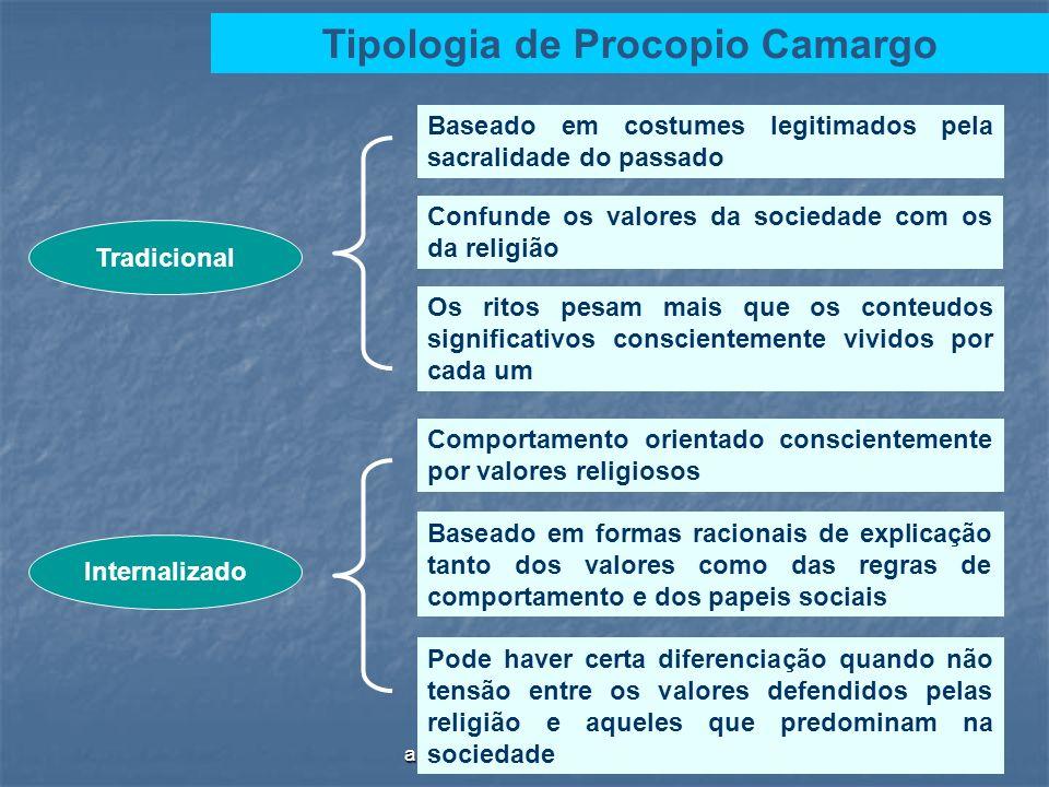 arnaldolemos@uol.com.br Tradicional Internalizado Baseado em costumes legitimados pela sacralidade do passado Confunde os valores da sociedade com os