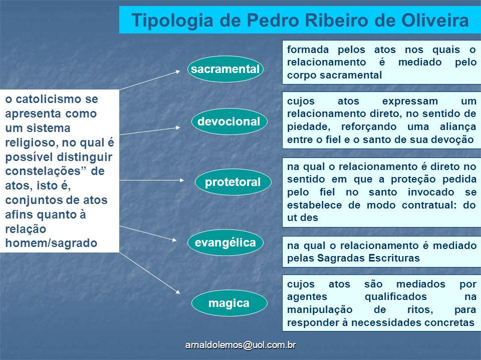 arnaldolemos@uol.com.br o catolicismo se apresenta como um sistema religioso, no qual é possível distinguir constelações de atos, isto é, conjuntos de