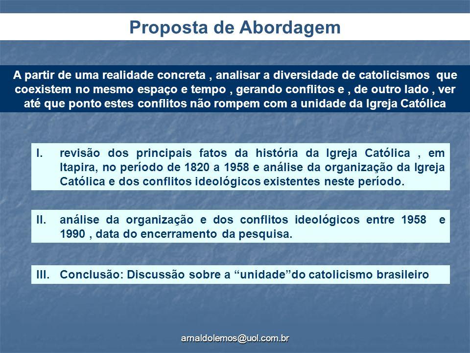 arnaldolemos@uol.com.br I.revisão dos principais fatos da história da Igreja Católica, em Itapira, no período de 1820 a 1958 e análise da organização