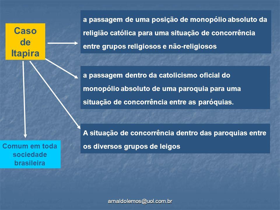 arnaldolemos@uol.com.br a passagem de uma posição de monopólio absoluto da religião católica para uma situação de concorrência entre grupos religiosos