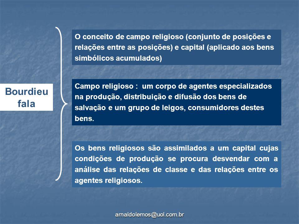 arnaldolemos@uol.com.br O conceito de campo religioso (conjunto de posições e relações entre as posições) e capital (aplicado aos bens simbólicos acum