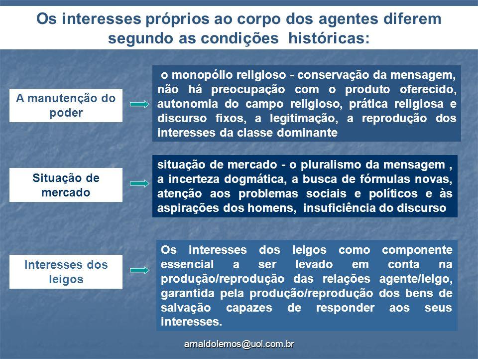 arnaldolemos@uol.com.br o monopólio religioso - conservação da mensagem, não há preocupação com o produto oferecido, autonomia do campo religioso, prá