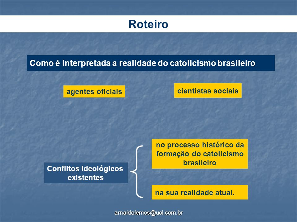 arnaldolemos@uol.com.br Como é interpretada a realidade do catolicismo brasileiro Roteiro agentes oficiais cientistas sociais Conflitos ideológicos ex