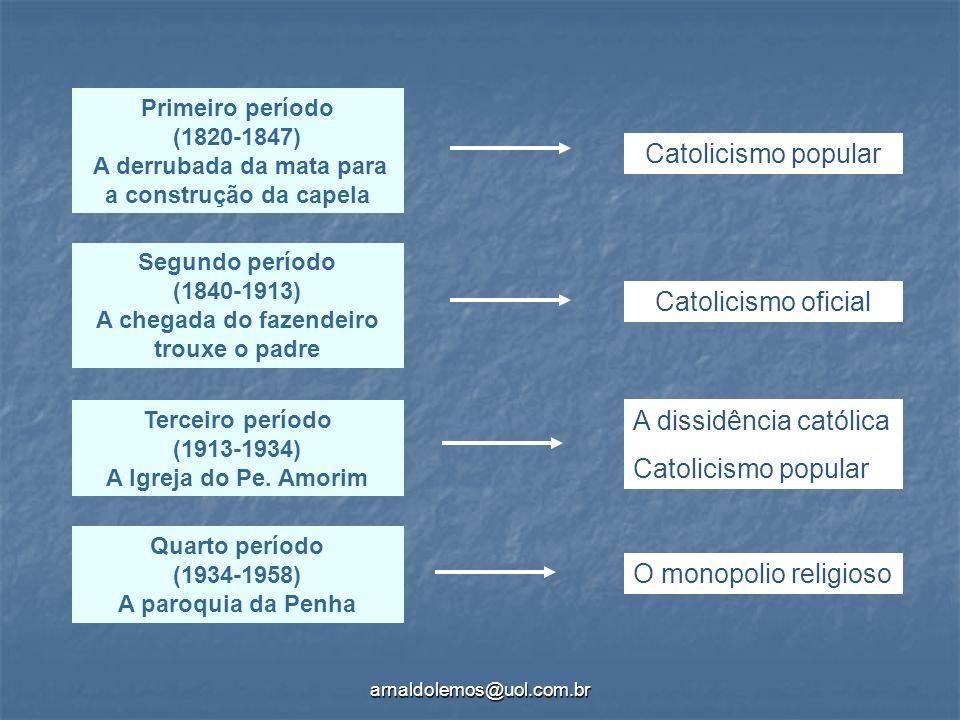 arnaldolemos@uol.com.br Primeiro período (1820-1847) A derrubada da mata para a construção da capela Terceiro período (1913-1934) A Igreja do Pe. Amor