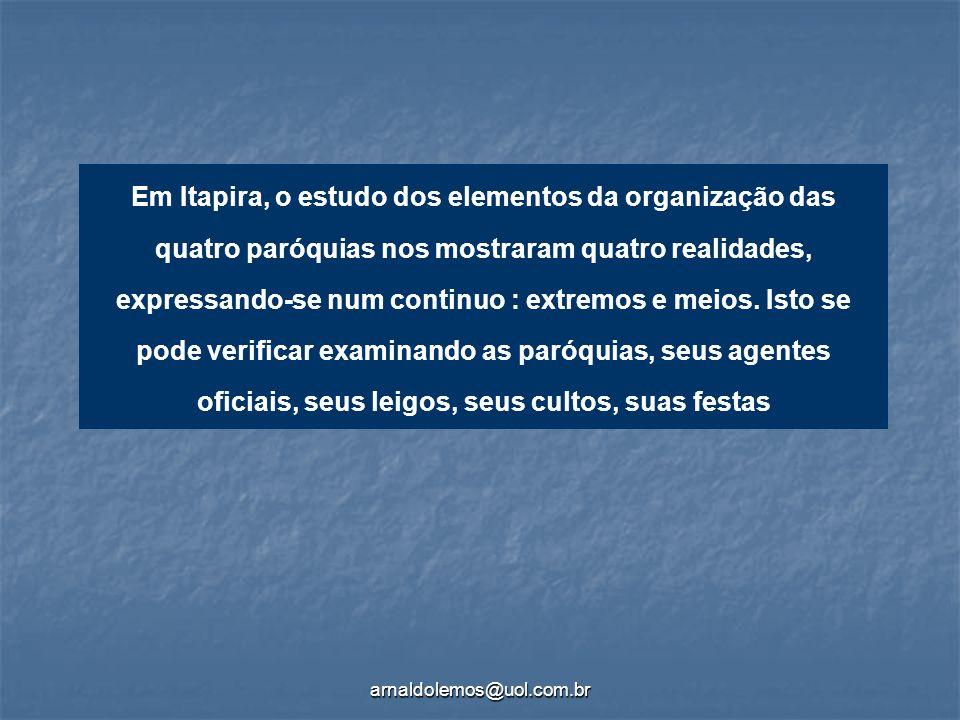 arnaldolemos@uol.com.br Em Itapira, o estudo dos elementos da organização das quatro paróquias nos mostraram quatro realidades, expressando-se num con