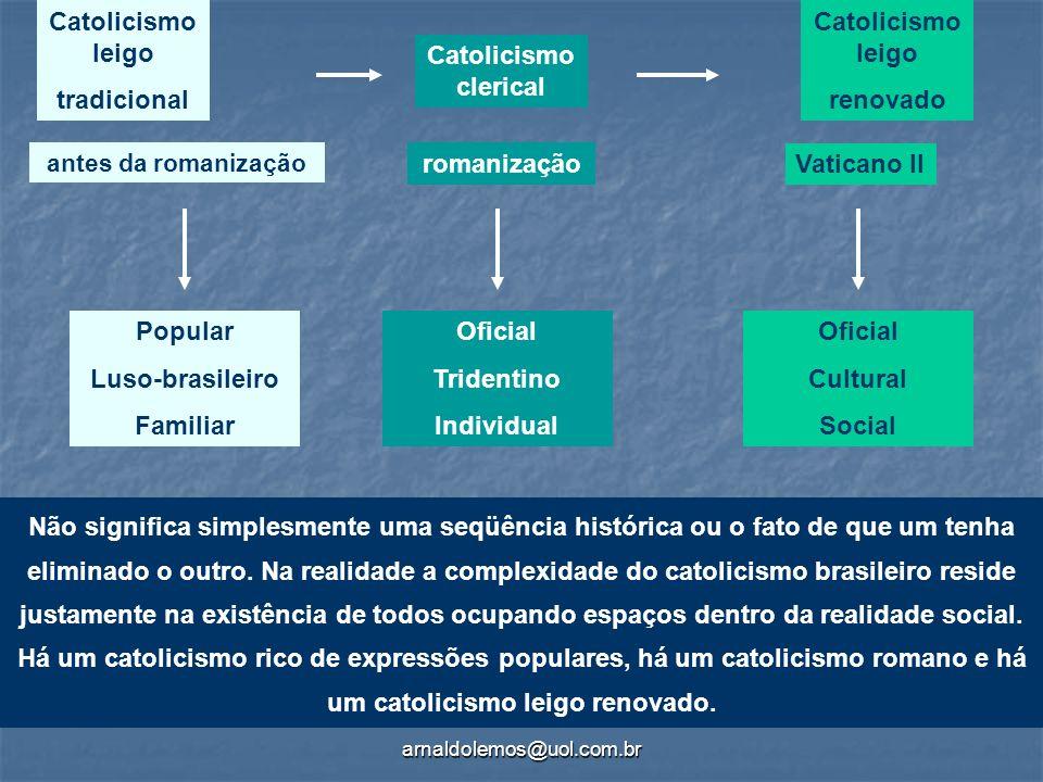 arnaldolemos@uol.com.br Não significa simplesmente uma seqüência histórica ou o fato de que um tenha eliminado o outro. Na realidade a complexidade do