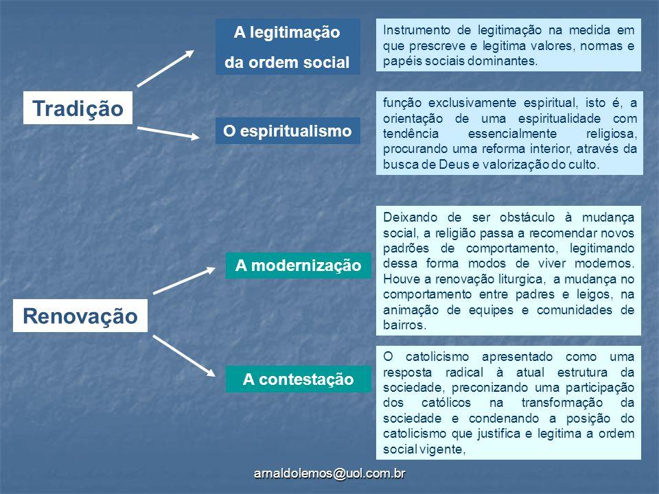arnaldolemos@uol.com.br Tradição Renovação A legitimação da ordem social O espiritualismo A modernização A contestação Instrumento de legitimação na m