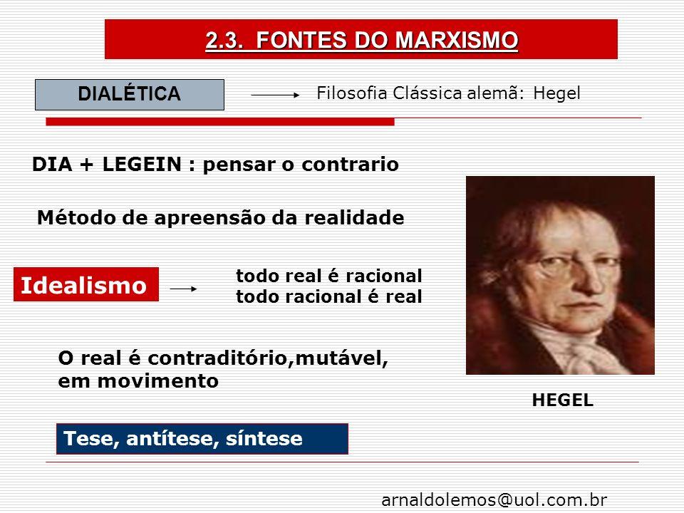 arnaldolemos@uol.com.br 2.3. FONTES DO MARXISMO DIALÉTICA Filosofia Clássica alemã: Hegel DIA + LEGEIN : pensar o contrario Método de apreensão da rea
