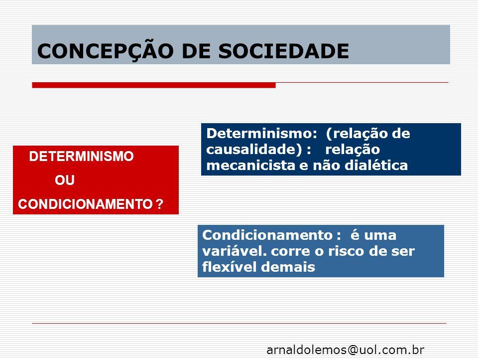 arnaldolemos@uol.com.br CONCEPÇÃO DE SOCIEDADE DETERMINISMO OU CONDICIONAMENTO ? Determinismo: (relação de causalidade) : relação mecanicista e não di